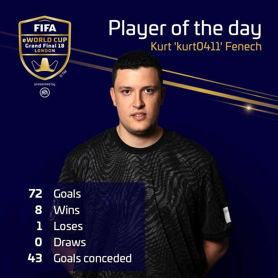 Maltese FIFA Player Kurt 0411