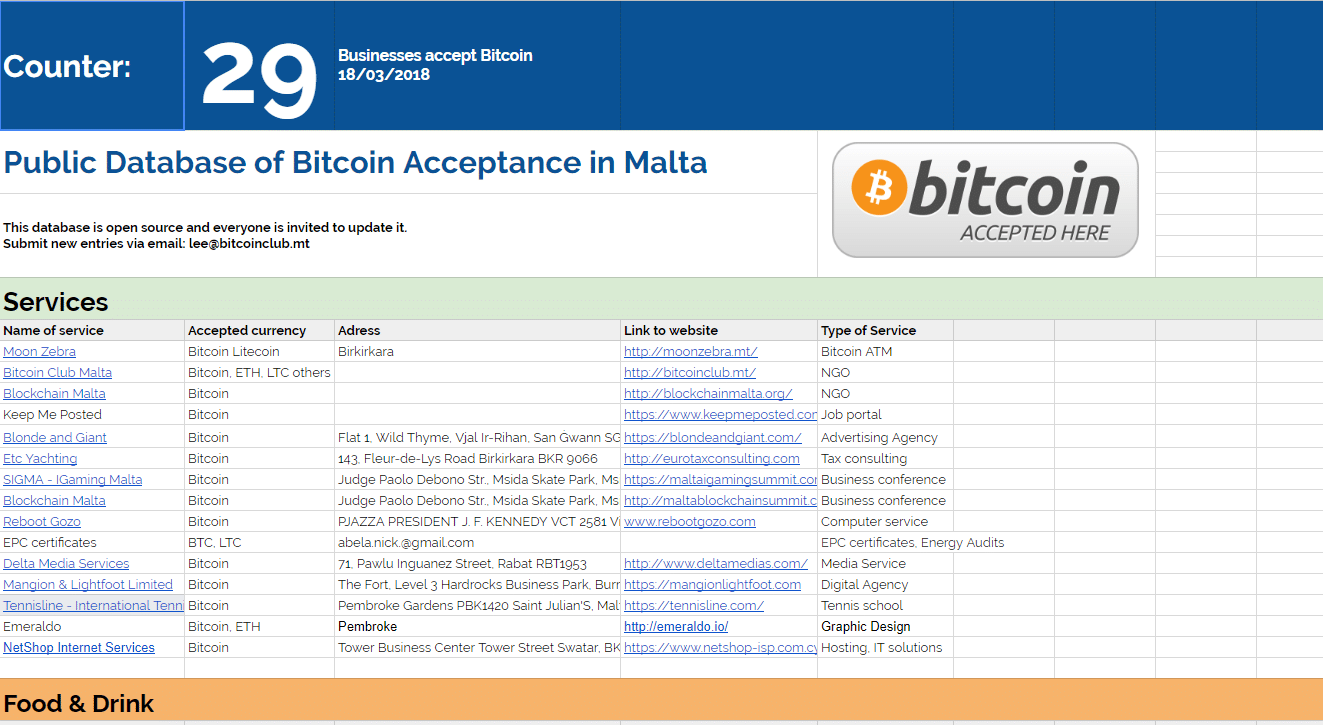 These shops accept cryptocurrencies