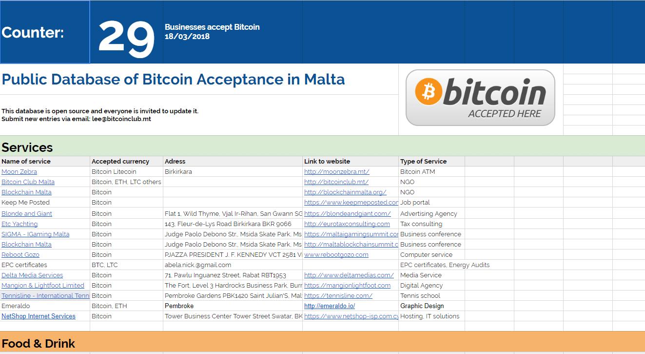 Bitcoin prekybos pelno skaičiuoklė. Prekybos Skaičiuoklė | Forex brokeris - RoboForex